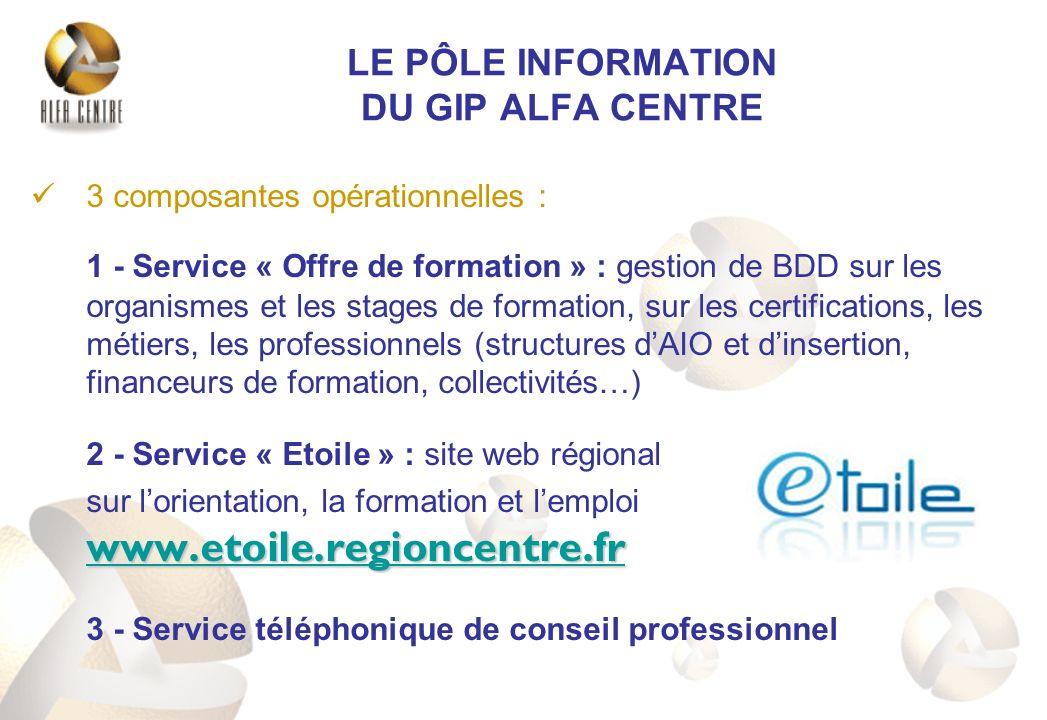 LE PÔLE INFORMATION DU GIP ALFA CENTRE