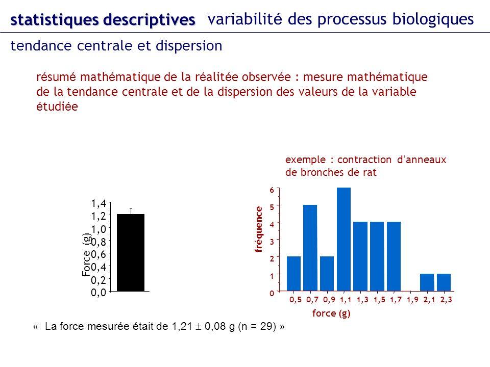 statistiques descriptives variabilité des processus biologiques