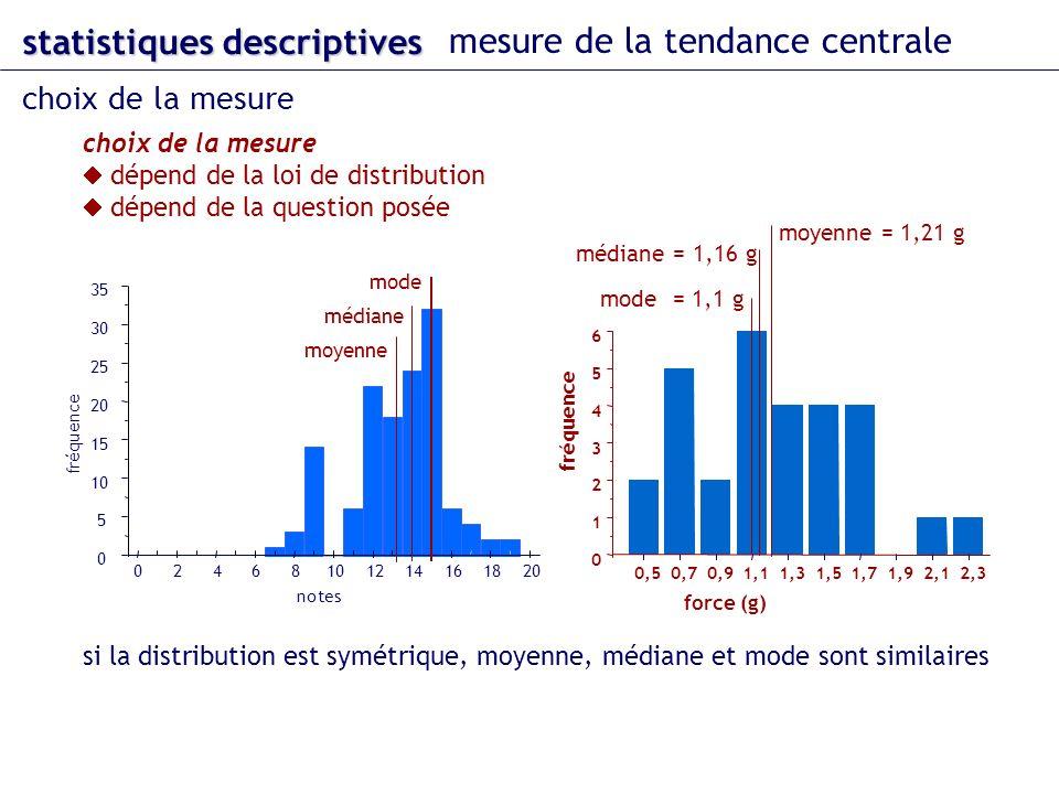 statistiques descriptives mesure de la tendance centrale
