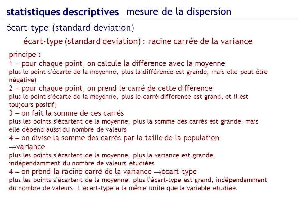 statistiques descriptives mesure de la dispersion
