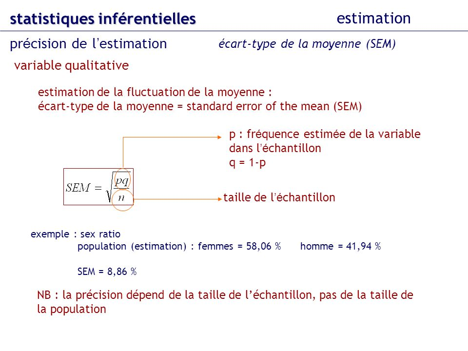 statistiques inférentielles estimation