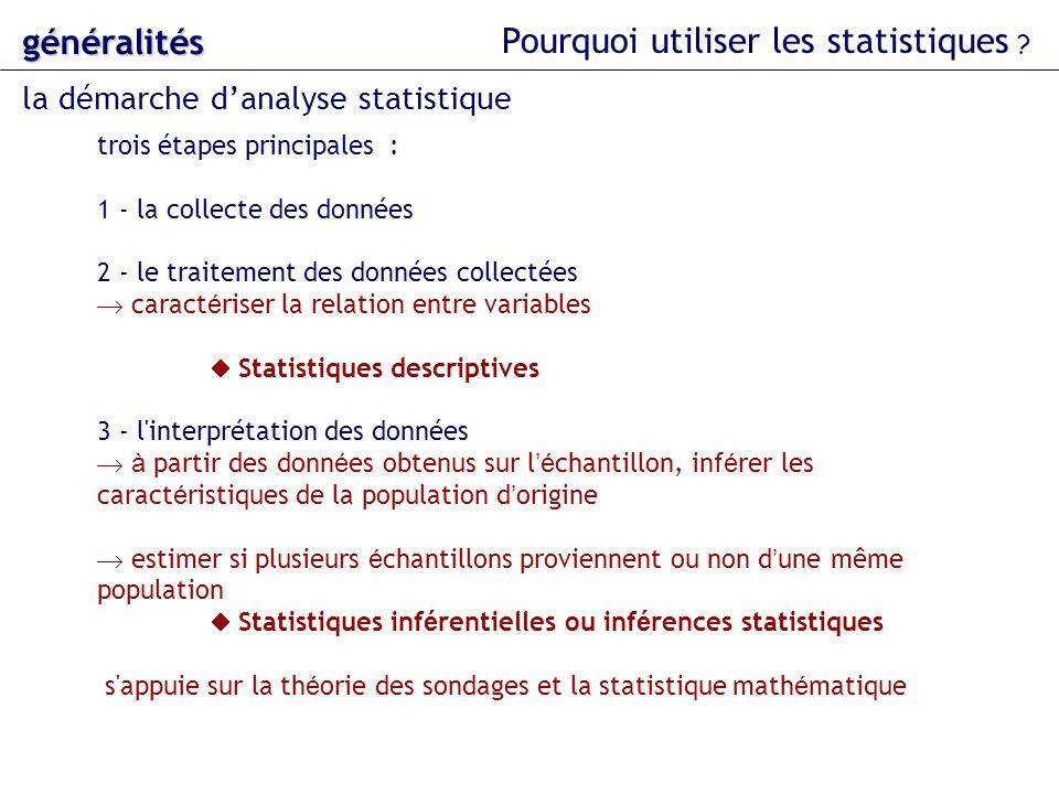 Pourquoi utiliser les statistiques