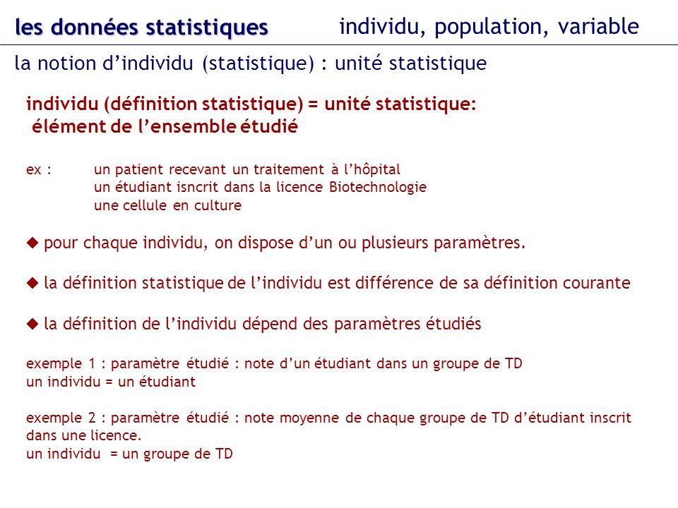 les données statistiques individu, population, variable