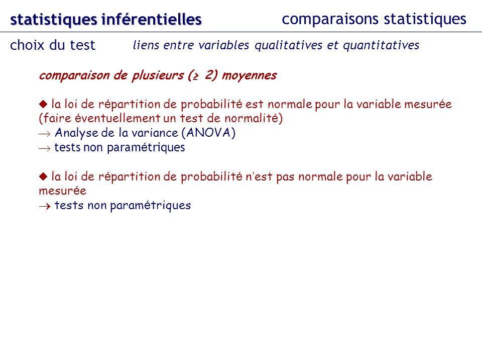 statistiques inférentielles comparaisons statistiques