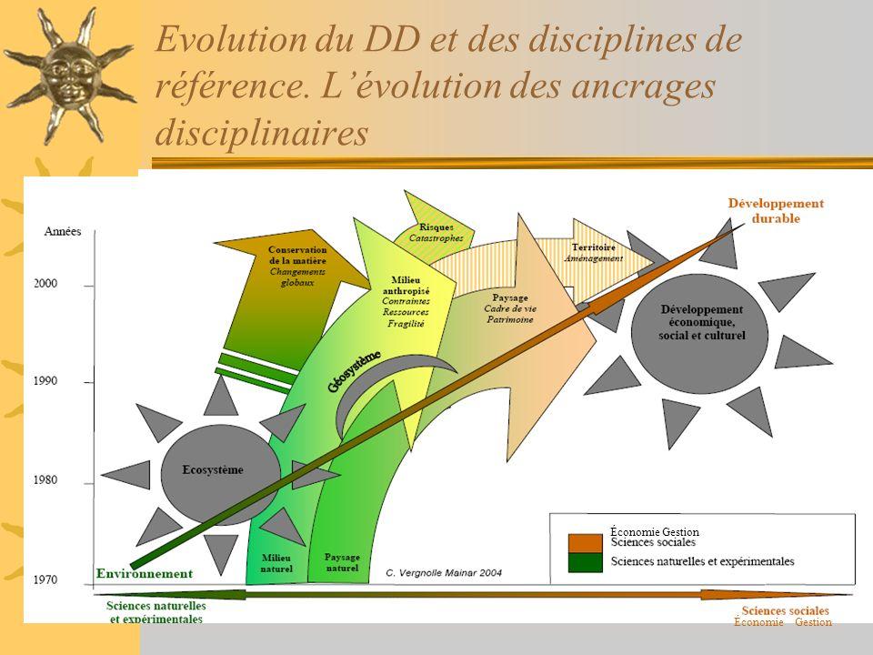 Evolution du DD et des disciplines de référence