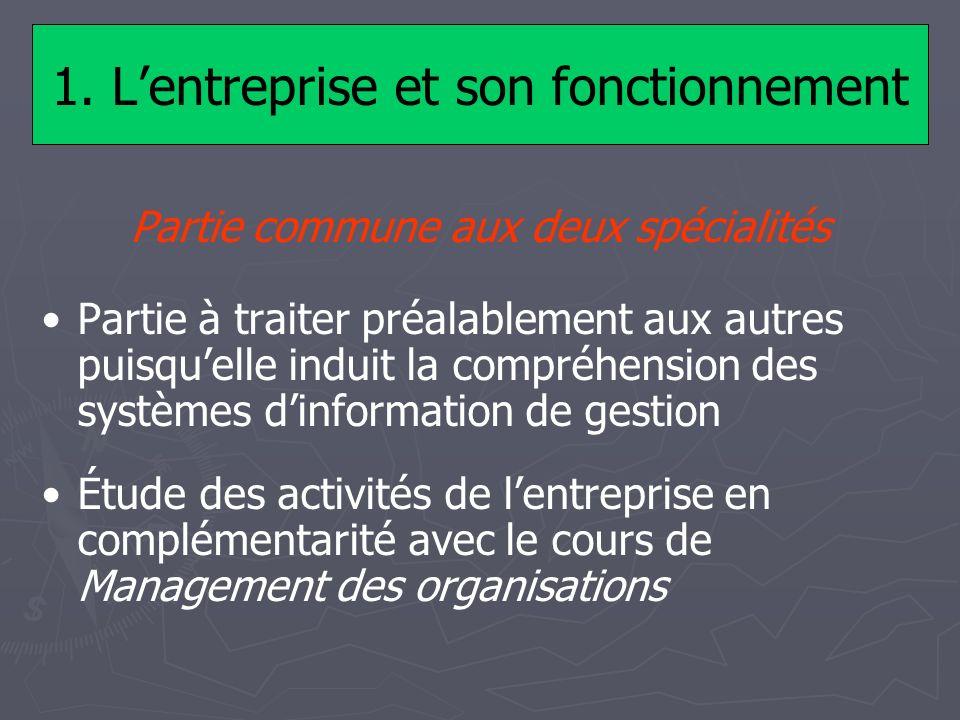 1. L'entreprise et son fonctionnement