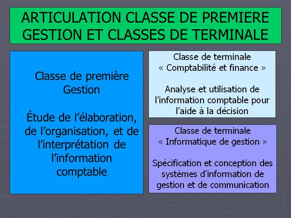 ARTICULATION CLASSE DE PREMIERE GESTION ET CLASSES DE TERMINALE