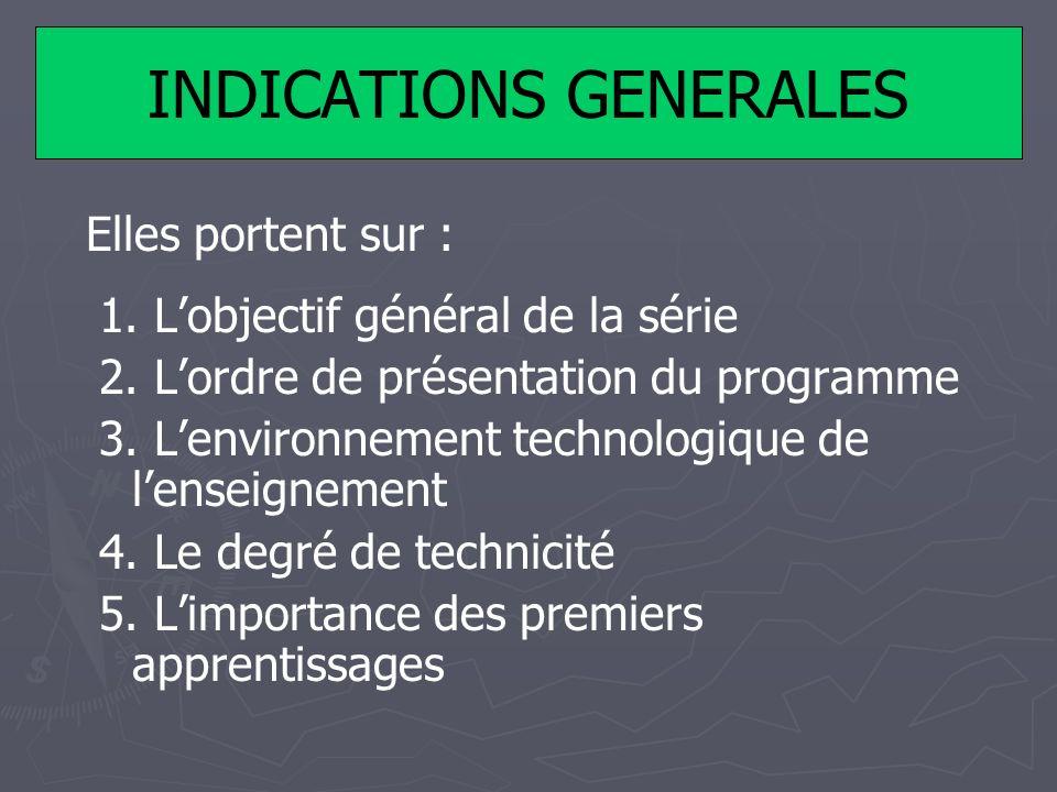 INDICATIONS GENERALES