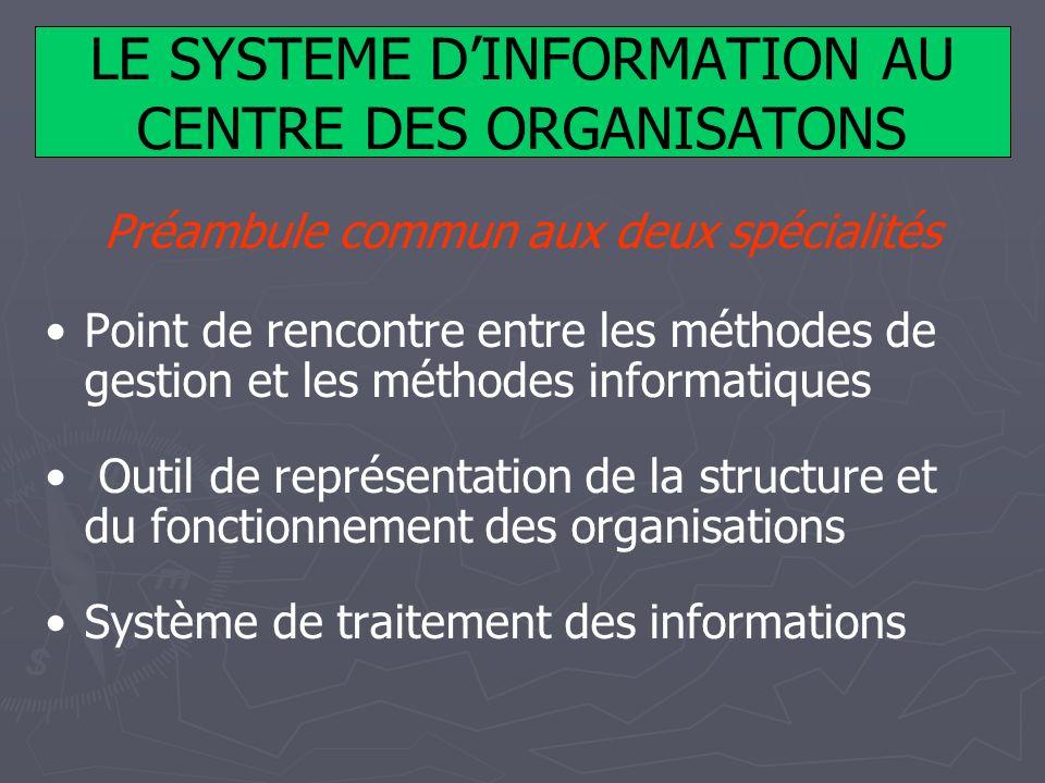 LE SYSTEME D'INFORMATION AU CENTRE DES ORGANISATONS