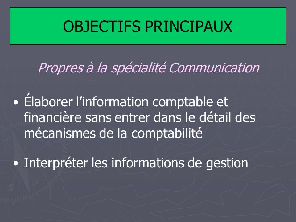 Propres à la spécialité Communication