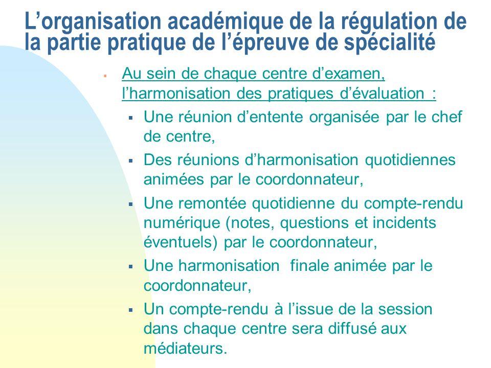 L'organisation académique de la régulation de la partie pratique de l'épreuve de spécialité