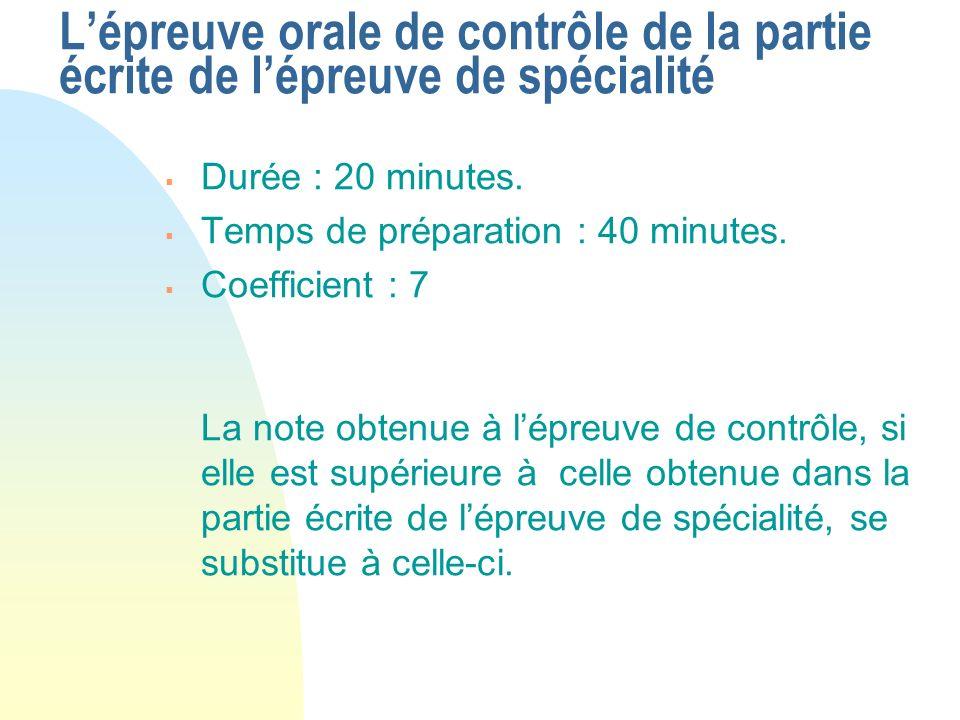 L'épreuve orale de contrôle de la partie écrite de l'épreuve de spécialité