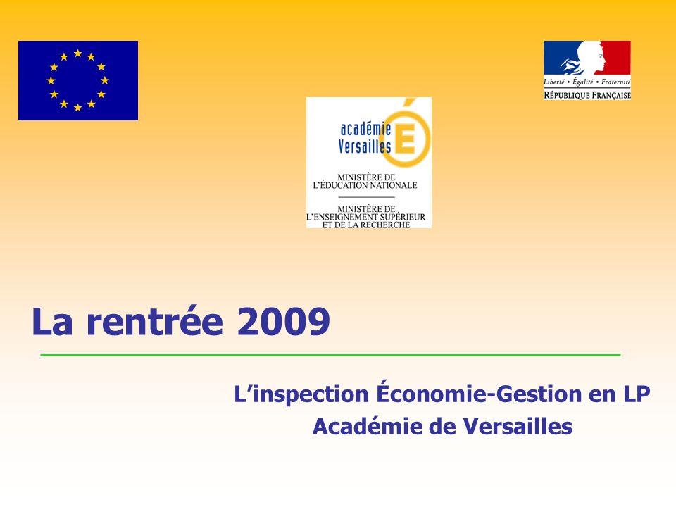 L'inspection Économie-Gestion en LP Académie de Versailles