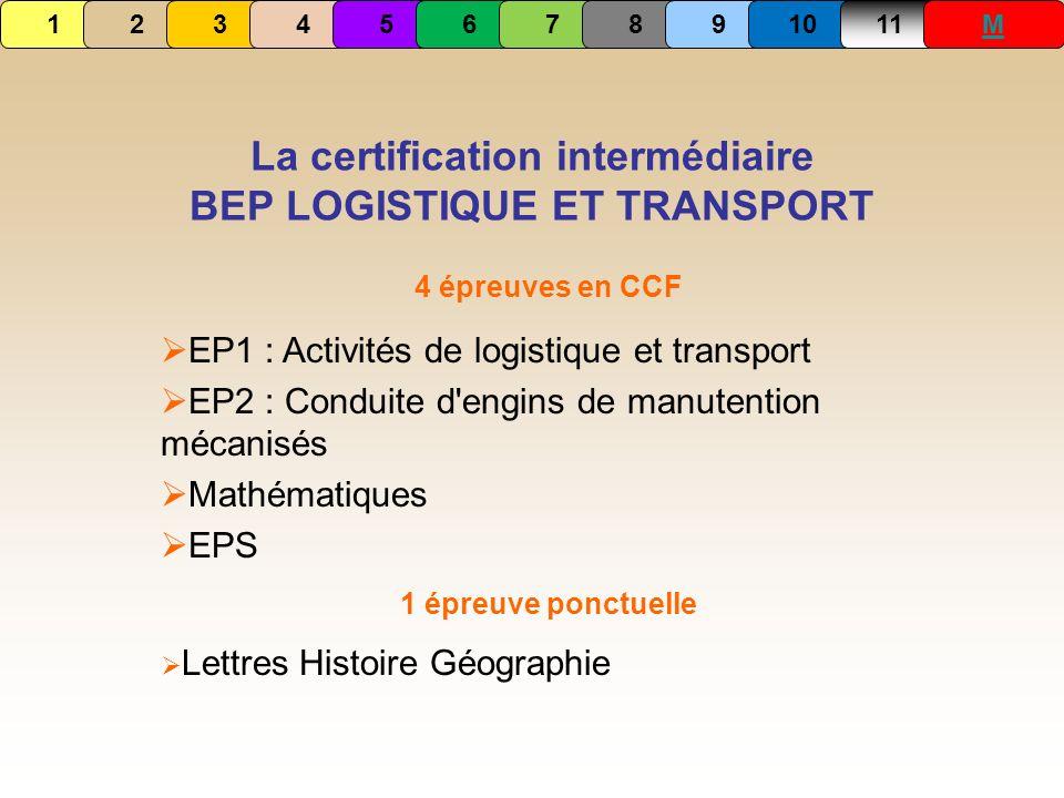 La certification intermédiaire BEP LOGISTIQUE ET TRANSPORT