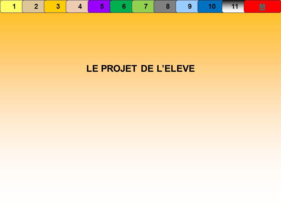 1 2 3 4 5 6 7 8 9 10 11 M LE PROJET DE L'ELEVE