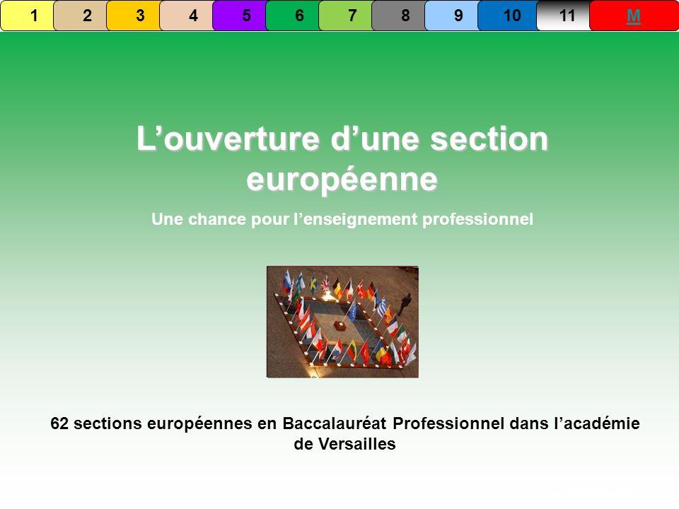 L'ouverture d'une section européenne
