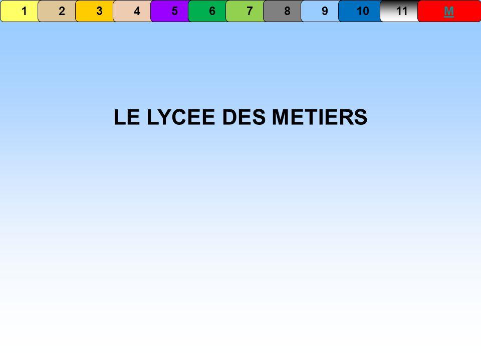 1 2 3 4 5 6 7 8 9 10 11 M LE LYCEE DES METIERS