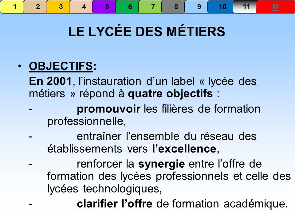 LE LYCÉE DES MÉTIERS OBJECTIFS: