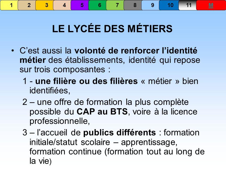 1 2. 3. 4. 5. 6. 7. 8. 9. 10. 11. M. LE LYCÉE DES MÉTIERS.