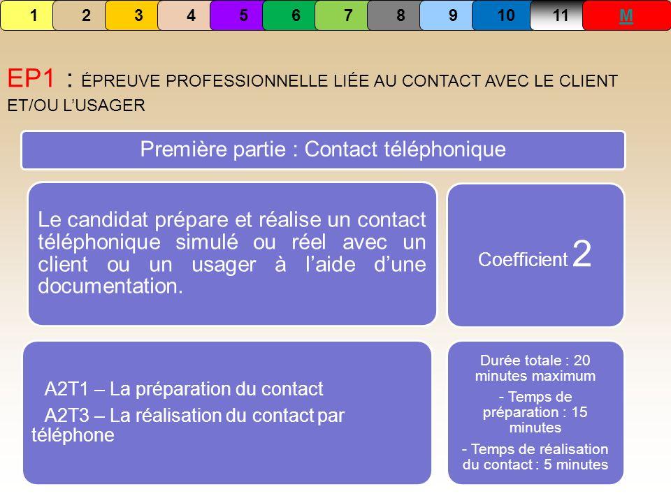 1 2. 3. 4. 5. 6. 7. 8. 9. 10. 11. M. EP1 : épreuve professionnelle liée au contact avec le client et/ou l'usager.