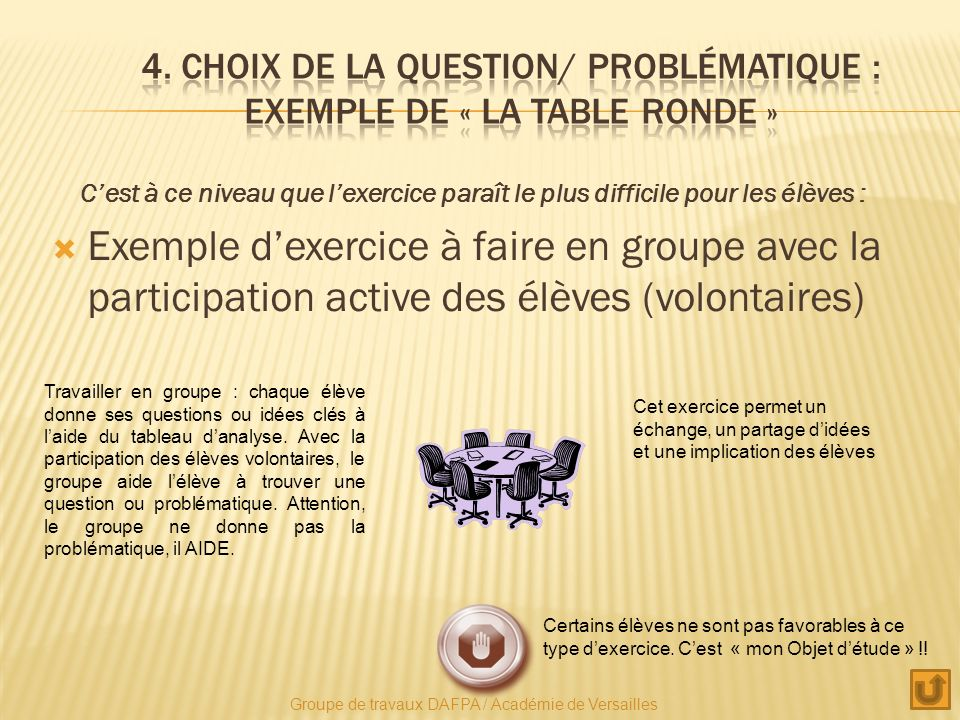 4. Choix de la Question/ problématique : Exemple de « la table ronde »