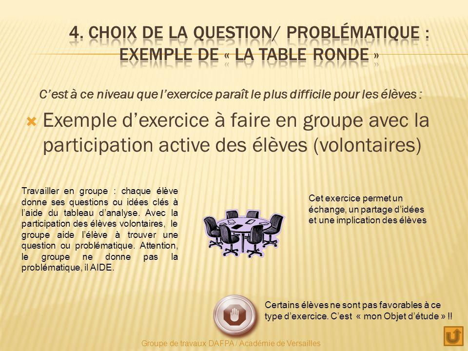 4. Choix de la Question/ problématique : Exemple de « la table ronde »