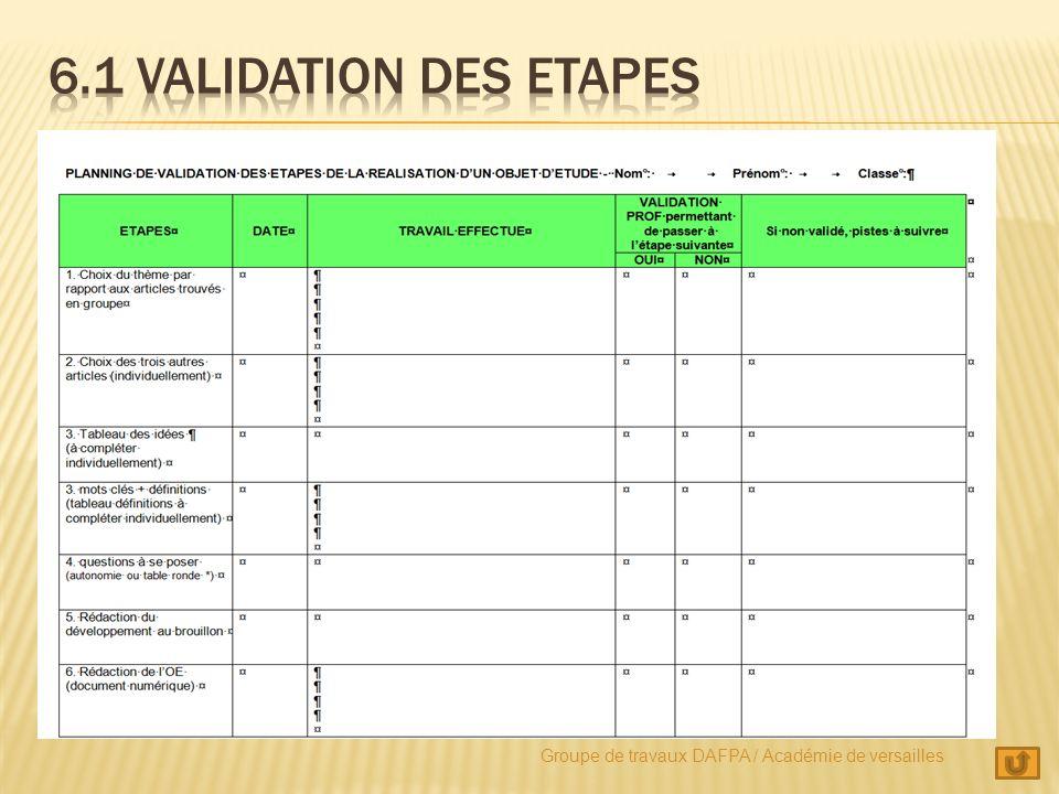 6.1 VALIDATION DES ETAPES Groupe de travaux DAFPA / Académie de versailles