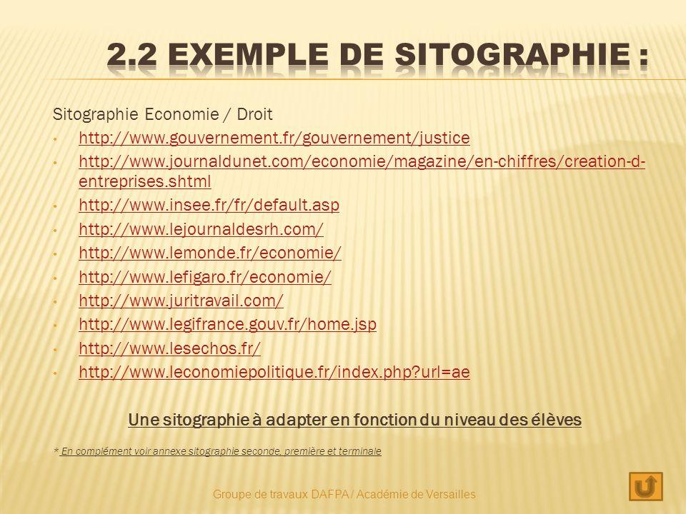 2.2 Exemple de sitographie :