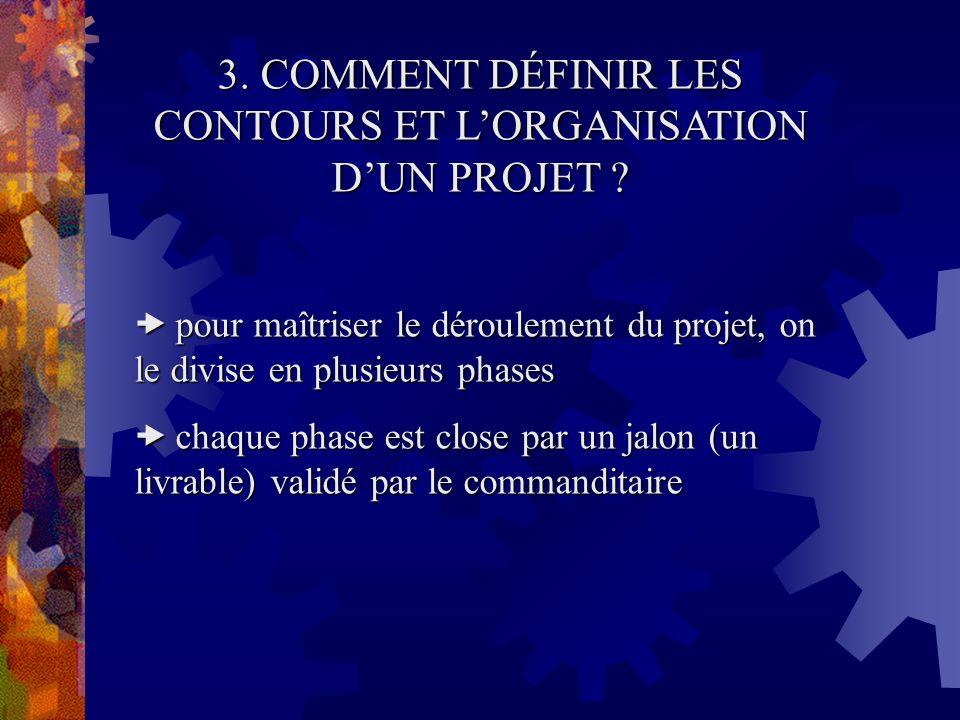 3. COMMENT DÉFINIR LES CONTOURS ET L'ORGANISATION D'UN PROJET