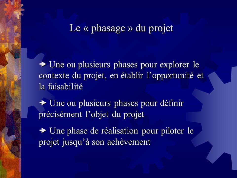Le « phasage » du projet  Une ou plusieurs phases pour explorer le contexte du projet, en établir l'opportunité et la faisabilité.