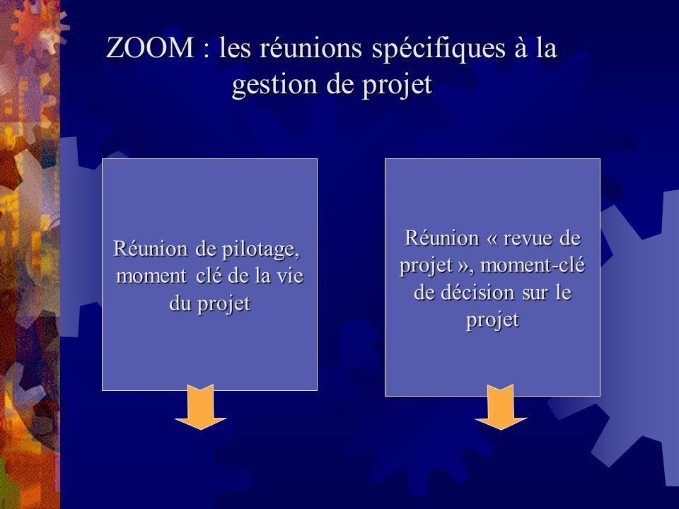 ZOOM : les réunions spécifiques à la gestion de projet