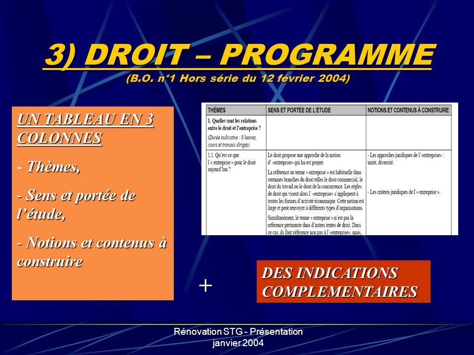 3) DROIT – PROGRAMME (B.O. n°1 Hors série du 12 février 2004)