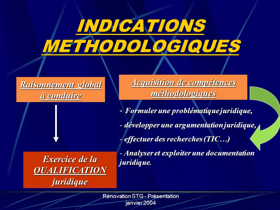 INDICATIONS METHODOLOGIQUES