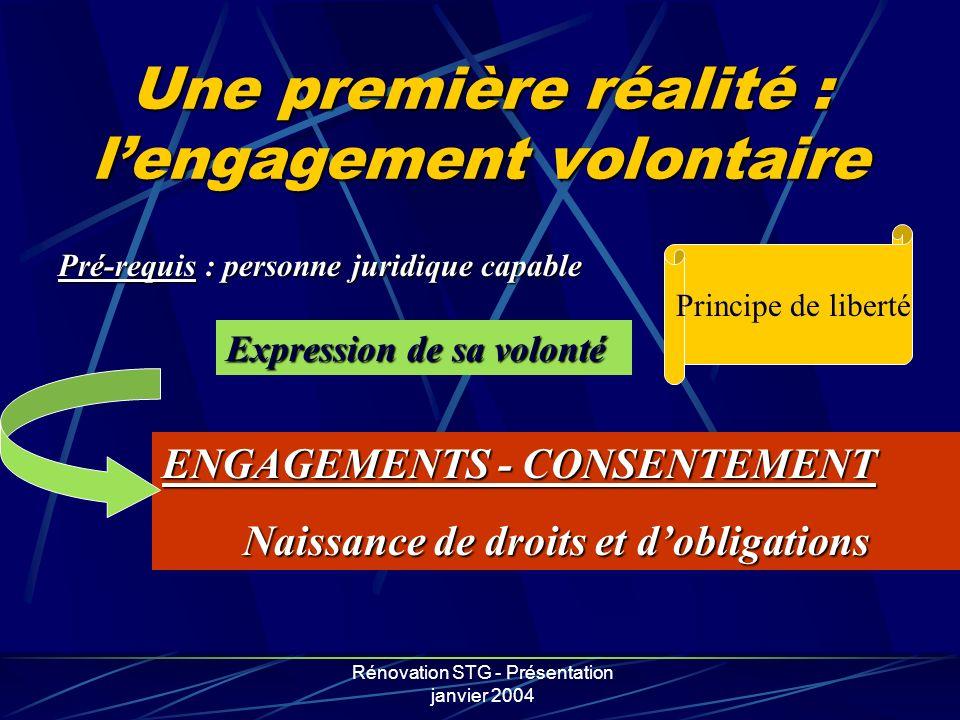 Une première réalité : l'engagement volontaire