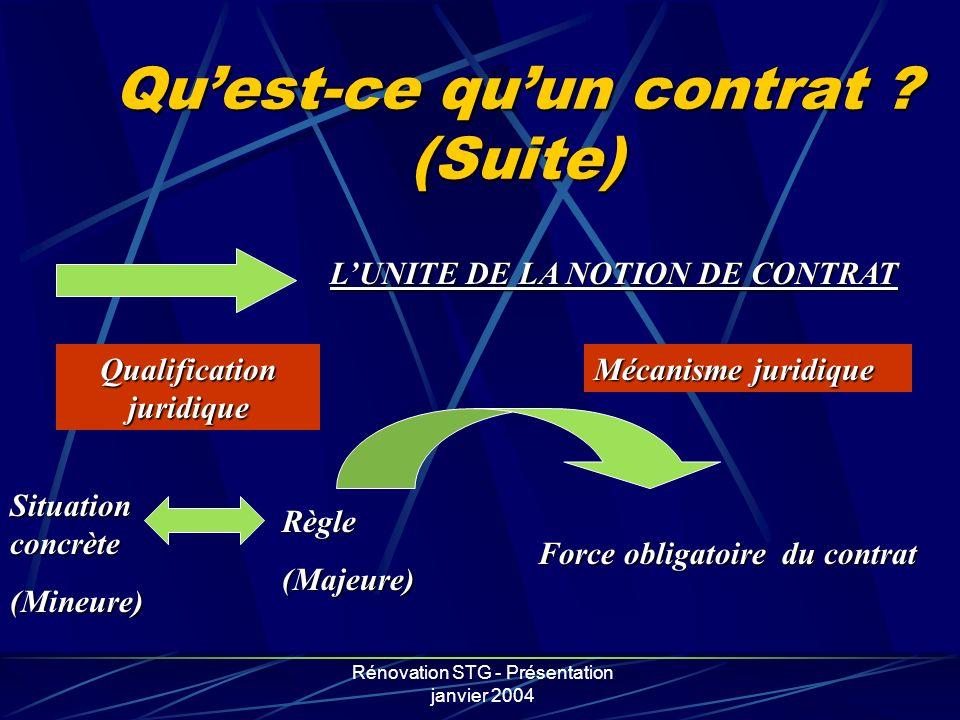Qu'est-ce qu'un contrat (Suite)