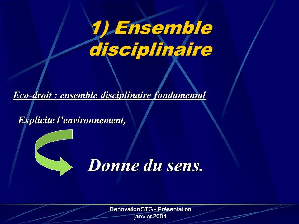 1) Ensemble disciplinaire