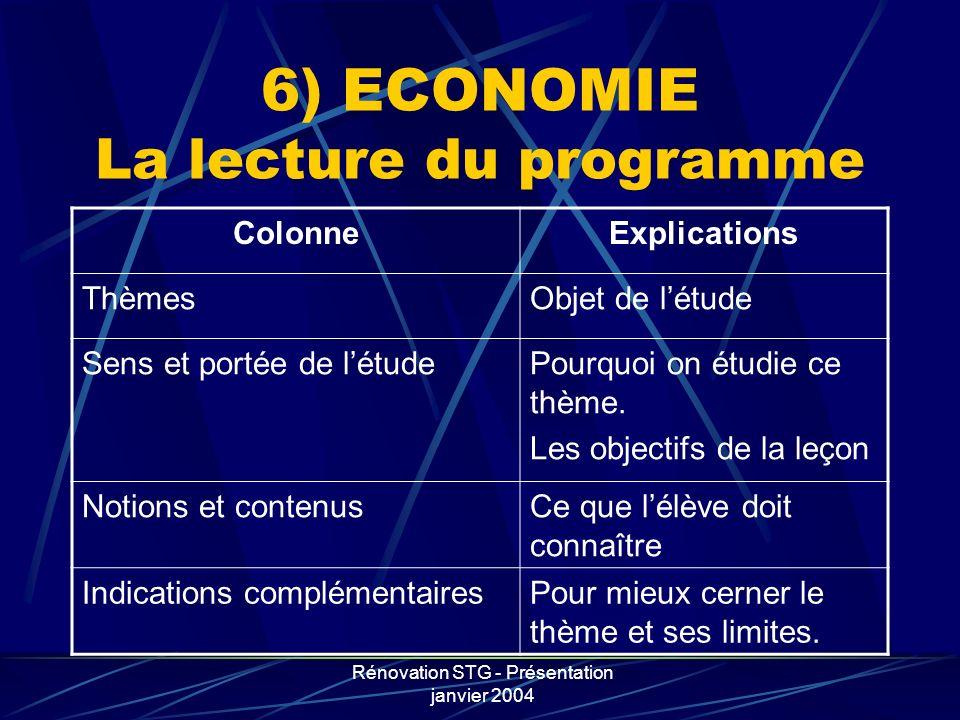 6) ECONOMIE La lecture du programme