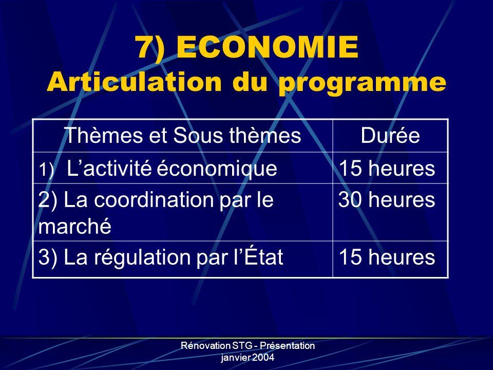 7) ECONOMIE Articulation du programme