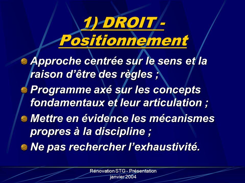 1) DROIT - Positionnement