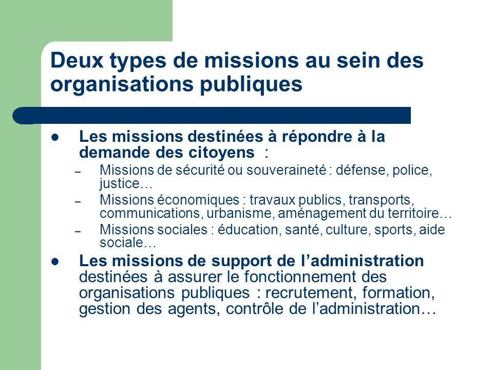 Deux types de missions au sein des organisations publiques