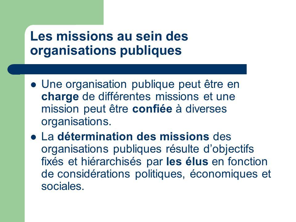 Les missions au sein des organisations publiques