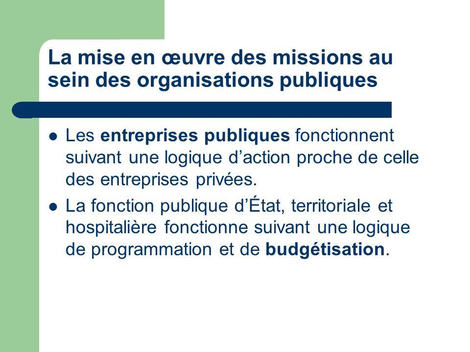 La mise en œuvre des missions au sein des organisations publiques