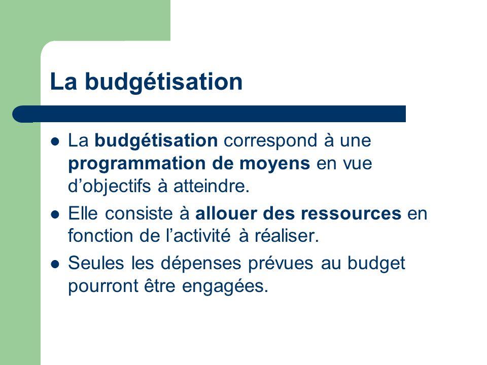 La budgétisationLa budgétisation correspond à une programmation de moyens en vue d'objectifs à atteindre.