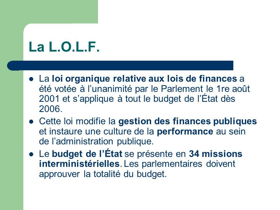 La L.O.L.F.