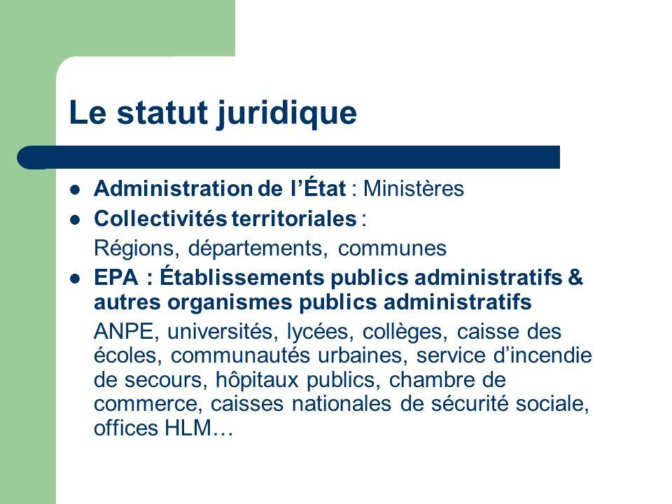 Le statut juridique Administration de l'État : Ministères