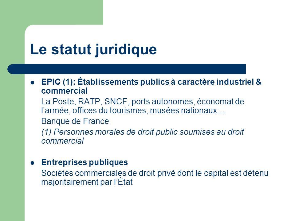 Le statut juridiqueEPIC (1): Établissements publics à caractère industriel & commercial.