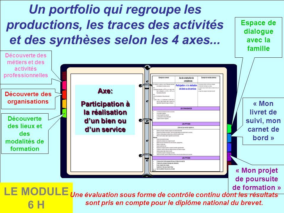 Axe: Participation à la réalisation d'un bien ou d'un service. Découverte des métiers et des activités professionnelles.