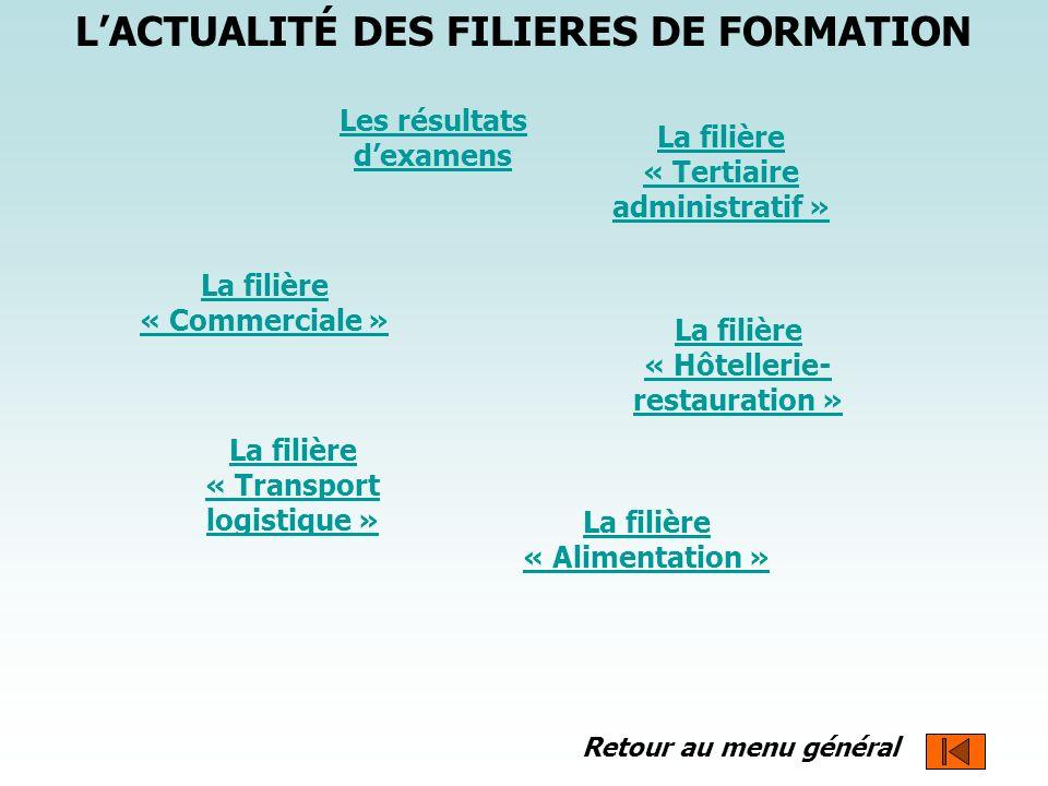 L'ACTUALITÉ DES FILIERES DE FORMATION