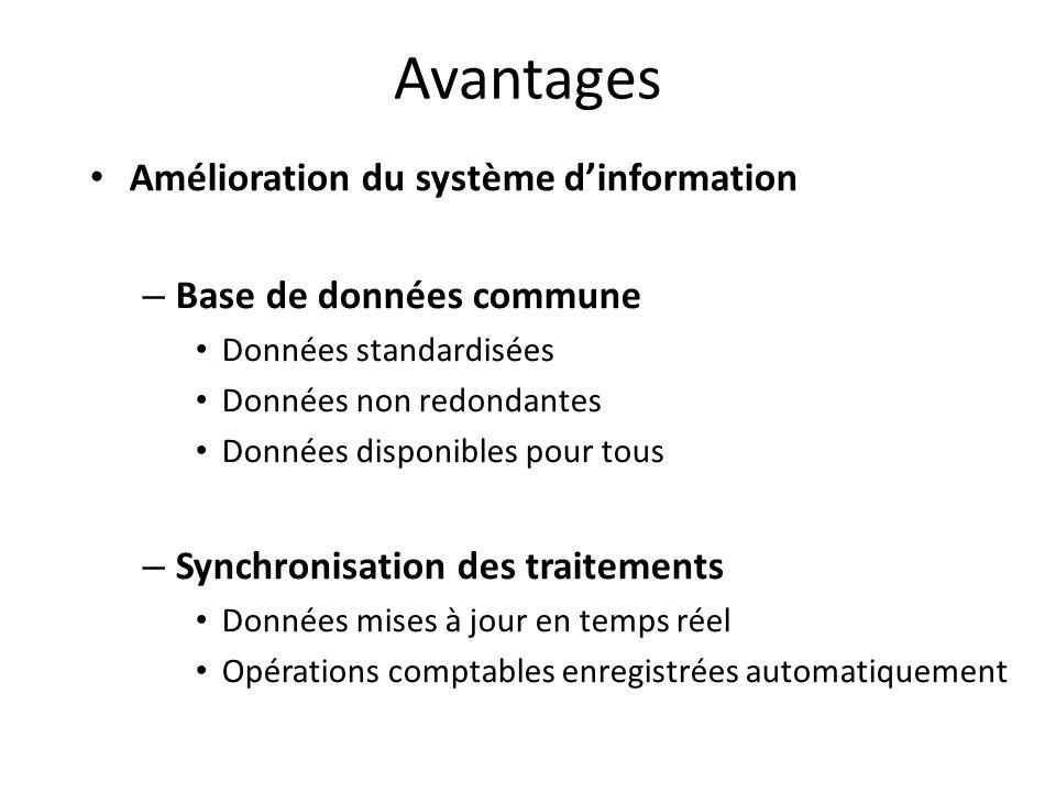 Avantages Amélioration du système d'information