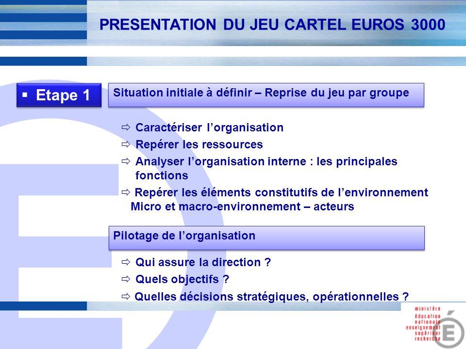 PRESENTATION DU JEU CARTEL EUROS 3000